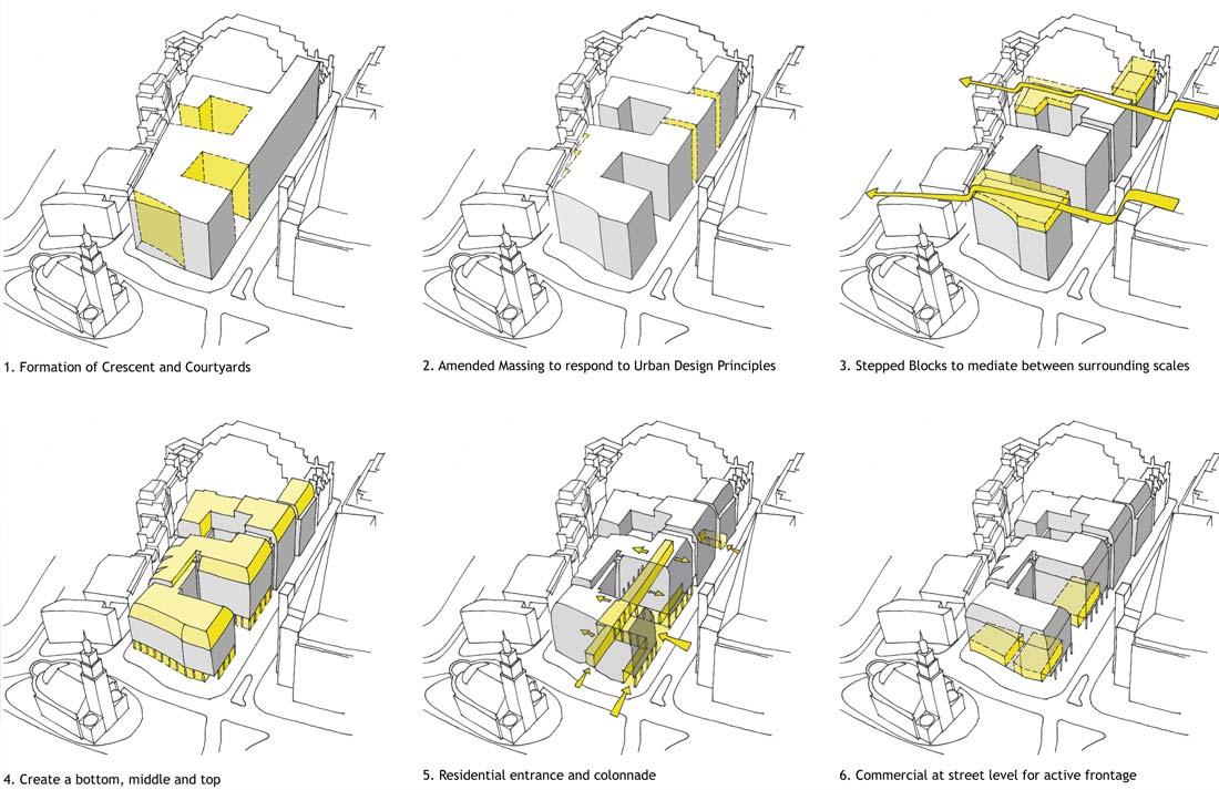 Block level diagram